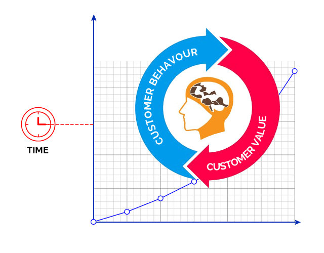 eCommerce Customer Segmentation