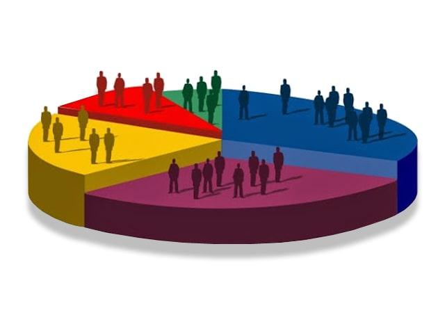 Consumer Behavior Segmentation